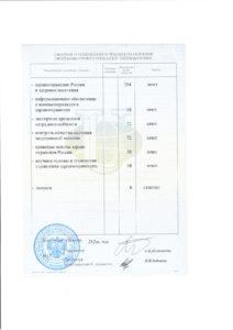 Приложение к диплому о профессиональной переподготовке 2
